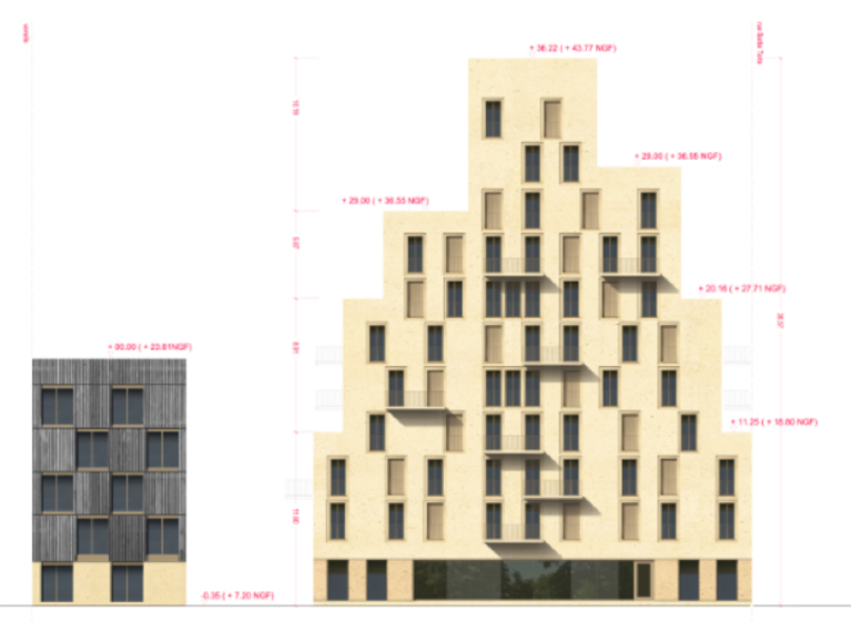 Economie construction logements collectifs Nantes